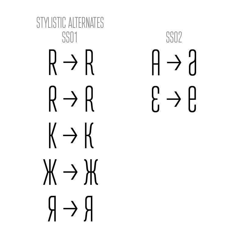 Download Attentica 4F v0.2 font (typeface)