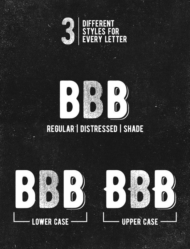 Download bernier font (typeface)