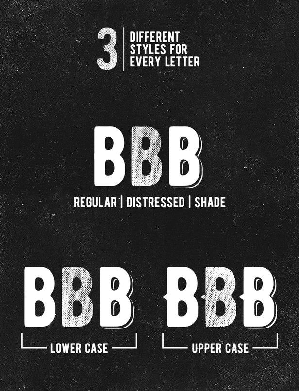 Download BERNIER TYPEFACE font (typeface)