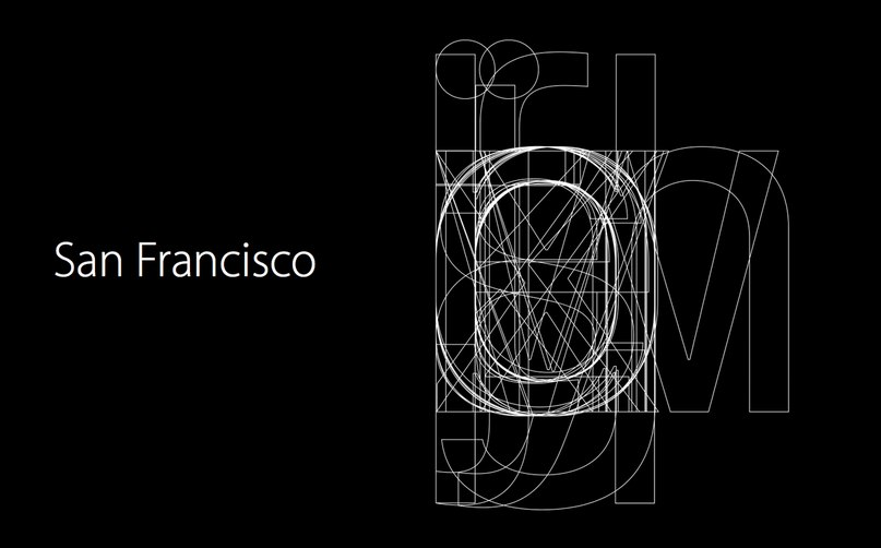 San Francisco font free download Ⓐ AllBestFonts com