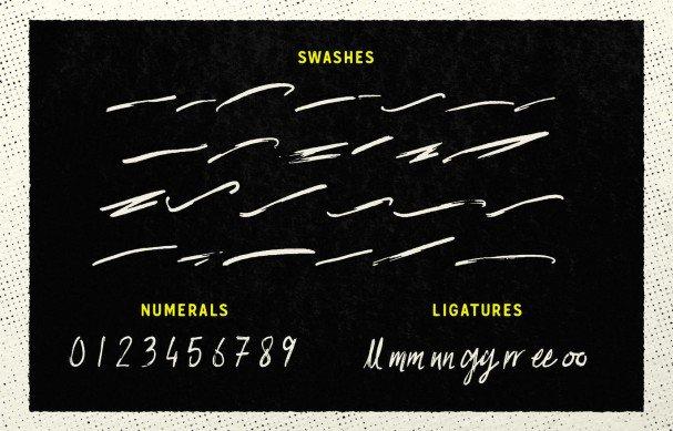 Download Midnight Rider font (typeface)