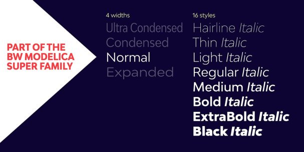 Download Bw Modelica Font Family font (typeface)