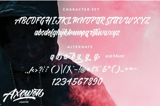 Download Axewell Logotype font (typeface)