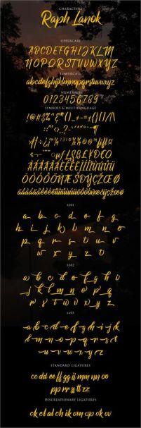 Download Raph Lanok Future font (typeface)
