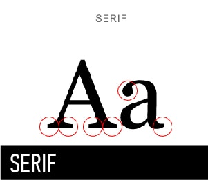 Download All category font (typeface)